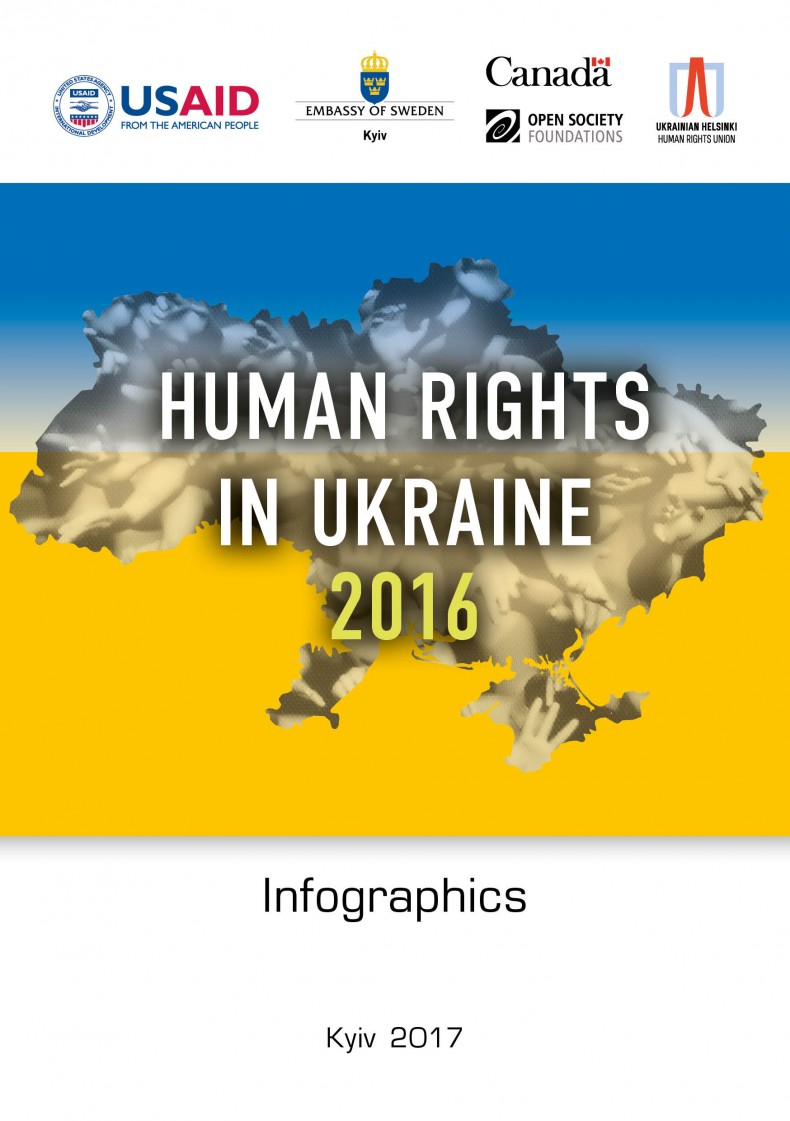 human_right_REPORT-2016_infographiks_cover